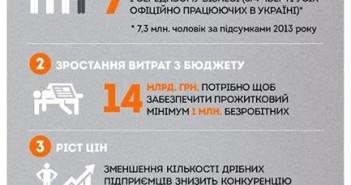 ССО_Фортеця