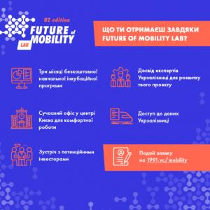 future mobilty